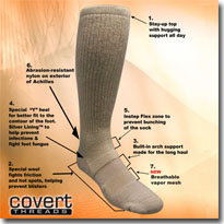 Covert Threads Socks for Marines